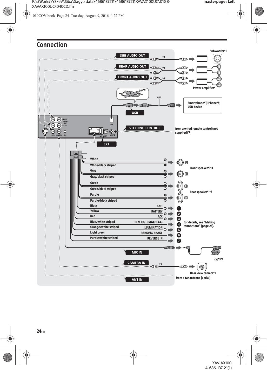 Car Audio Wiring Diagram Sony Xav 60 - 1993 Chevrolet Wiring Diagram Free  Picture Schematic - corollaa.yenpancane.jeanjaures37.fr | Car Audio Wiring Diagram Sony Xav 60 |  | Wiring Diagram Resource