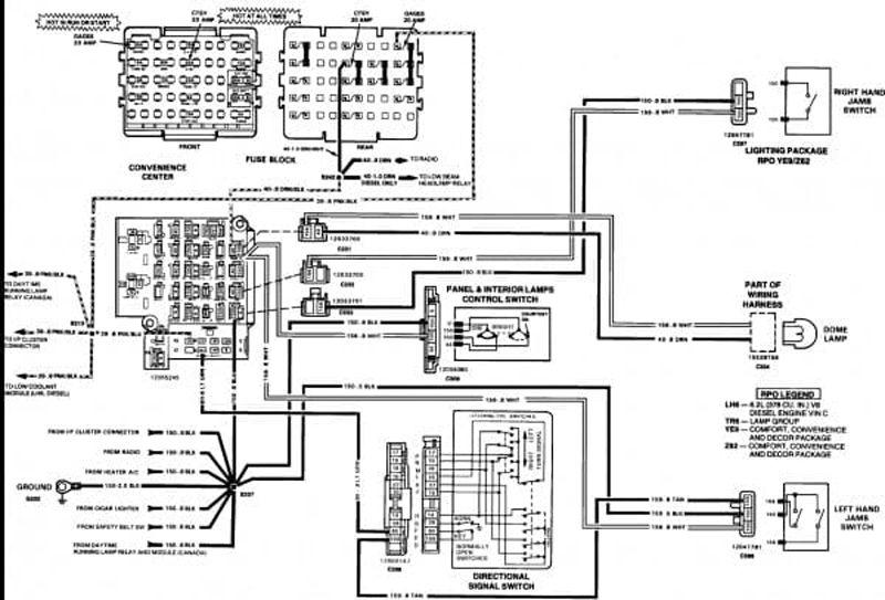 Sensational Gmc Truck Wiring Harness Wiring Diagram Wiring Cloud Ymoonsalvmohammedshrineorg