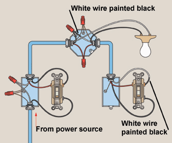 Groovy Diagram On How To Wire A Light Switch Basic Electronics Wiring Diagram Wiring Cloud Lukepaidewilluminateatxorg