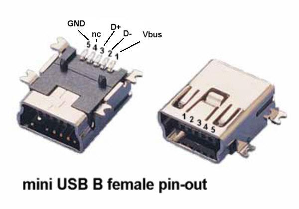 Usb Mini B 5 Pin Wiring Diagram