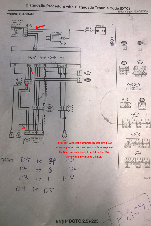 Admirable 4 Wire Throttle Position Sensor Diagram Wiring Library Wiring Cloud Ittabpendurdonanfuldomelitekicepsianuembamohammedshrineorg