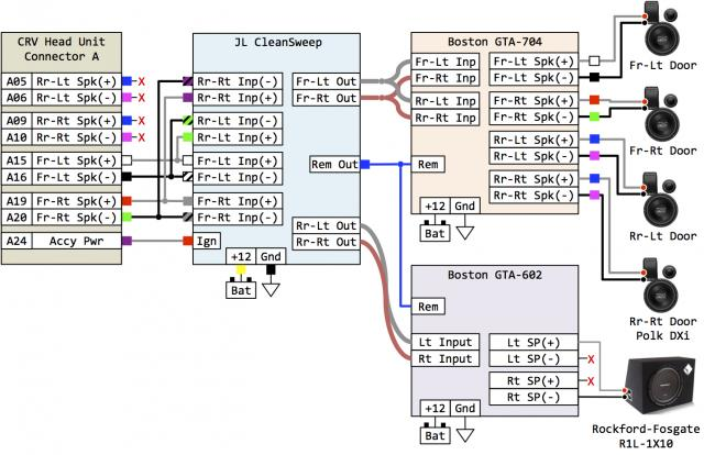 so_3476] 2013 honda cr v wiring harness diagram  dadea hendil mohammedshrine librar wiring 101