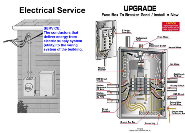 Wiring Diagram For Mobile Home A Circuit Breaker