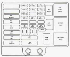 DR_8354] 2001 Chevy Van Fuse Box DiagramArgu Inki Erek Papxe Mohammedshrine Librar Wiring 101