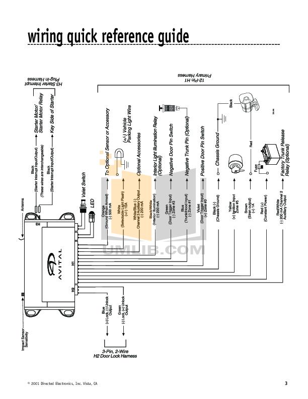 xy_7493] avital 5303l remote start wiring diagram schematic wiring  bdel joni hete dome mohammedshrine librar wiring 101