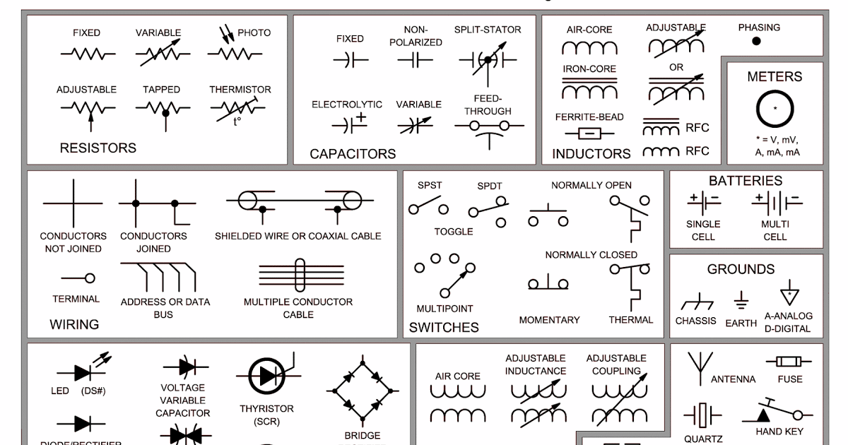 House Wiring Diagram Symbols from static-resources.imageservice.cloud
