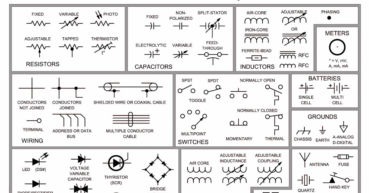 Schematic Symbols Chart - Best Wiring Diagrams176.4.ku.shurrik.de
