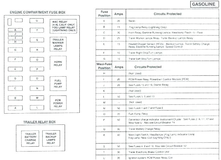 1993 Bmw 325is Fuse Box Wiring Diagram Instruct Instruct Cfcarsnoleggio It