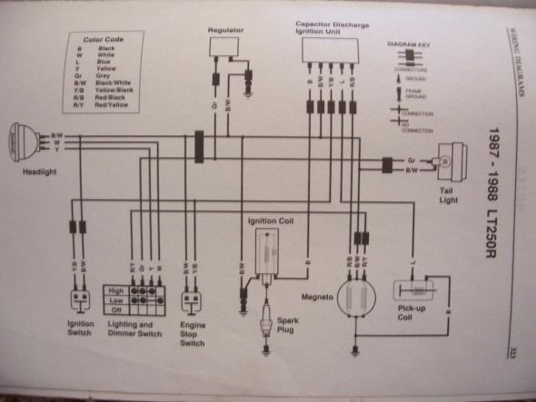 We 6674 How Can I Get A Wiring Diagram For A 300 Suzuki