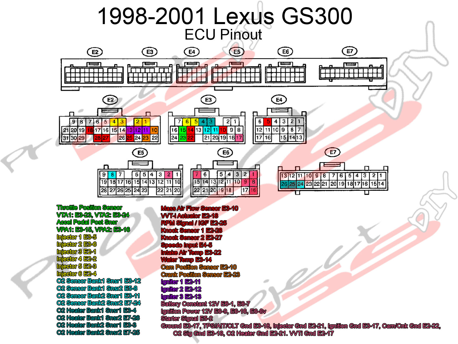2006 Lexus Gs300 Radio Wiring Diagram - Wiring Diagram Wah Pedal Mods -  pontiacs.tukune.jeanjaures37.fr | Gs300 Radio Wiring Diagram |  | Wiring Diagram Resource