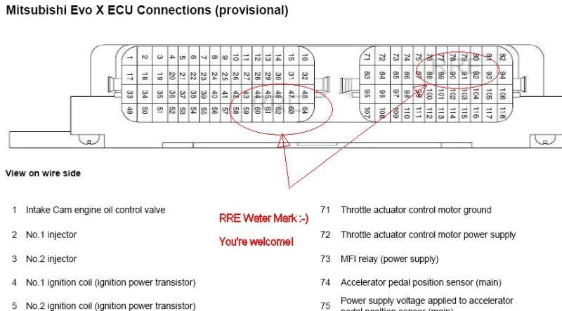 NO_4395] Evo X Stereo Wiring Diagram Wiring DiagramCana Ilari Alma Genion Effl Inkl Cette Mohammedshrine Librar Wiring 101