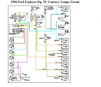 [DIAGRAM_3NM]  MH_6448] 1997 Ford Explorer Door Diagram Schematic Wiring | 2000 Ford Explorer Electrical Diagram |  | Stap Xeira Mohammedshrine Librar Wiring 101