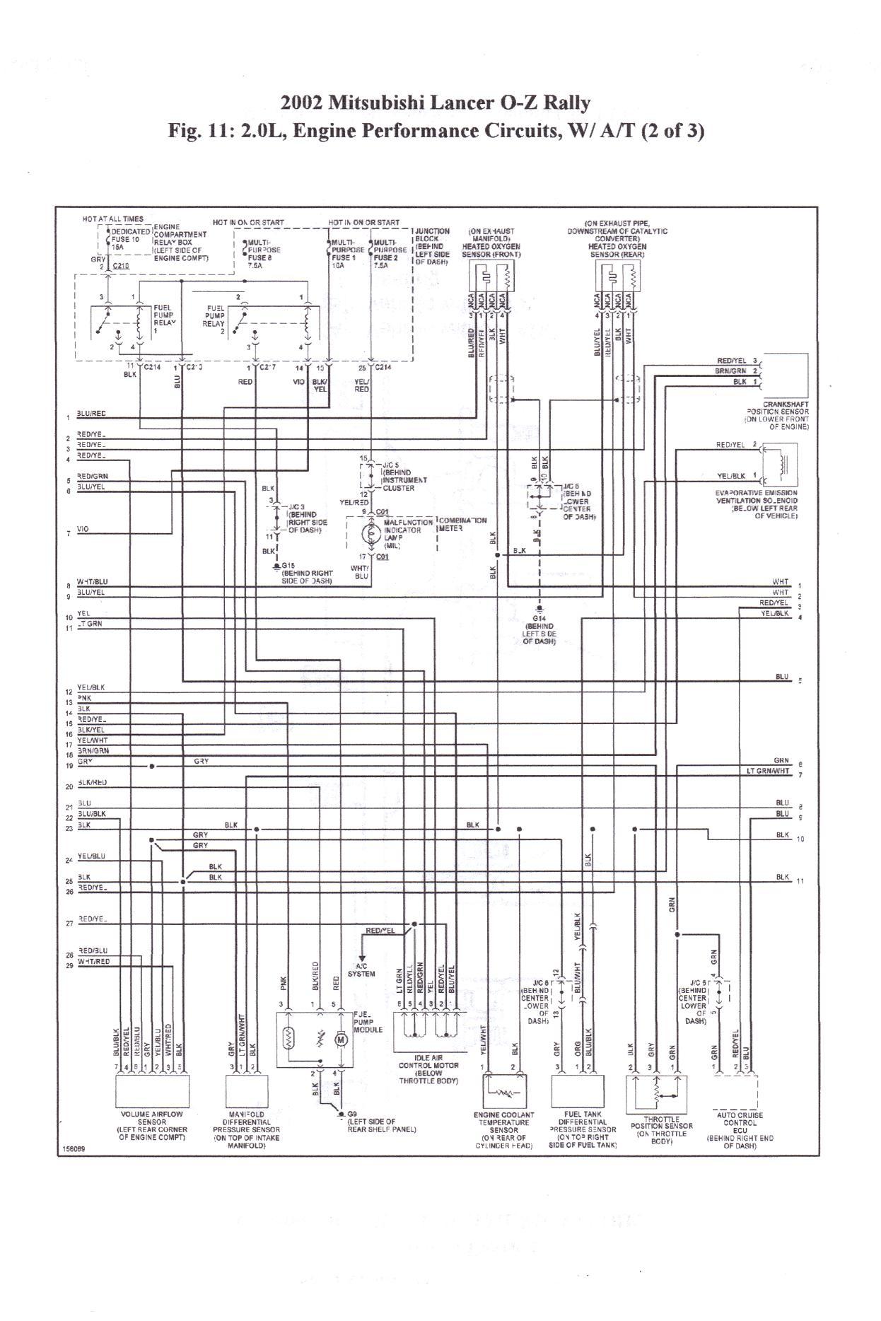 2003 mitsubishi lancer wiring diagram - house trailer wiring diagrams -  ezgobattery.kdx-200.jeanjaures37.fr  wiring diagram resource