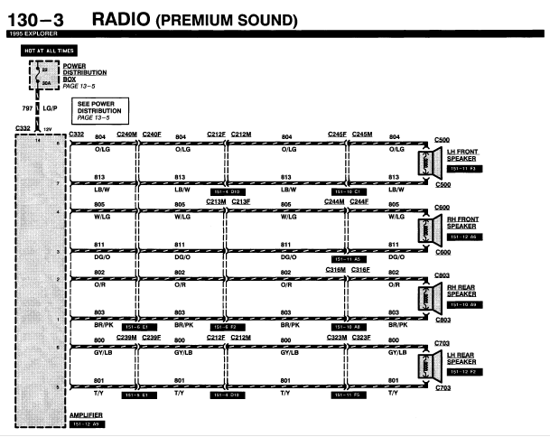 1995 Ford F250 Radio Wiring Diagram from static-resources.imageservice.cloud