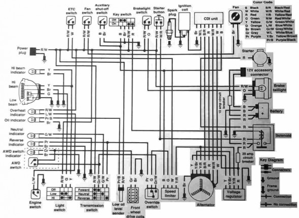 Polaris Ranger 700 Wiring Diagram - Wiring Diagrams Databasediamondcarservice.it