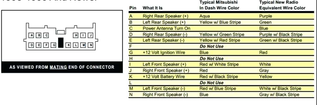 2000 Eclipse Stereo Wiring Diagram