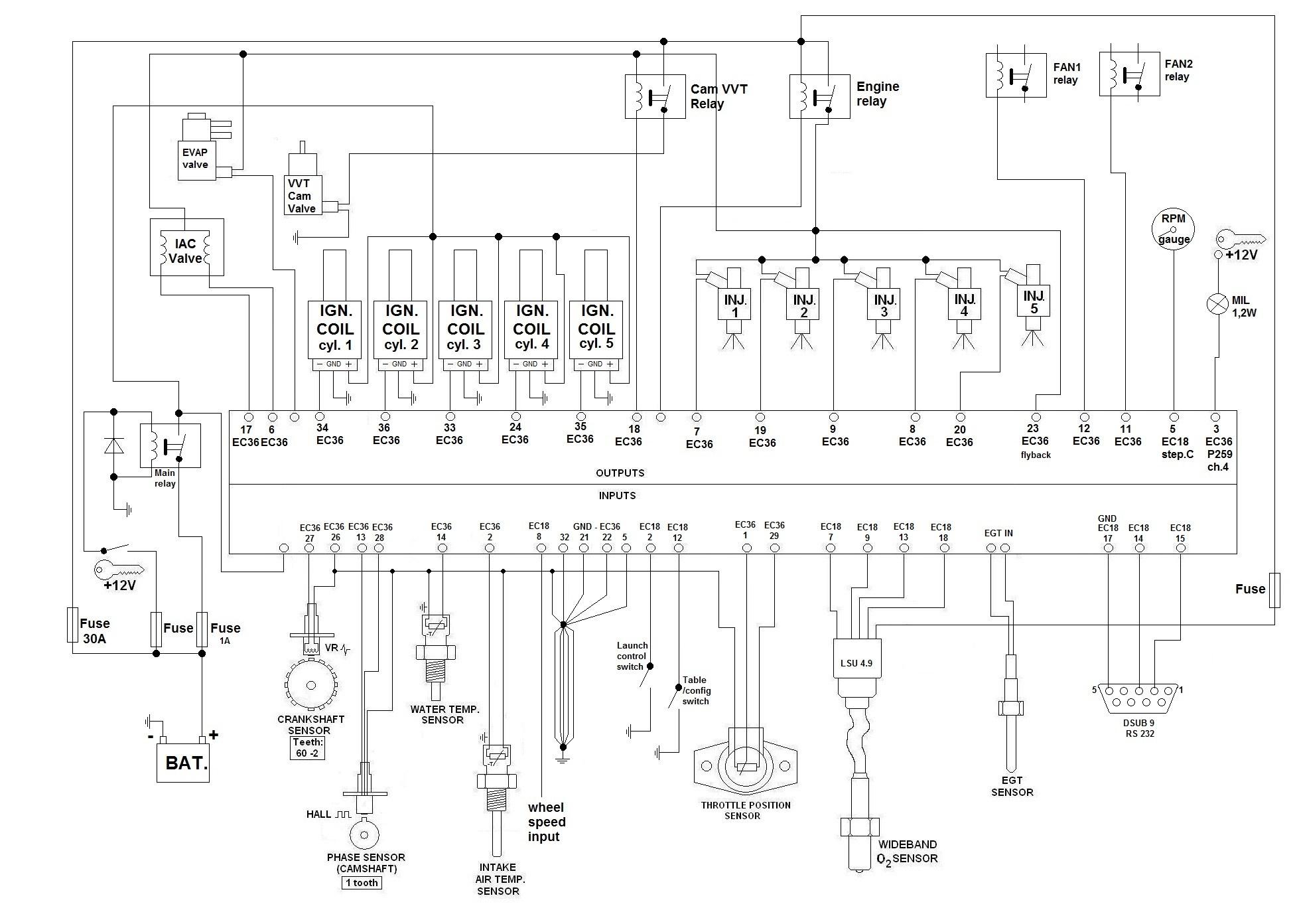 Fiat 128 Sedan Wiring - Diagram & Symbol Wiring wires-lover - wires -lover.parliamoneassieme.itwires-lover.parliamoneassieme.it