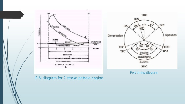 Ch 2048 Cycle 2 Cycle Si Engine Diagram Free Diagram