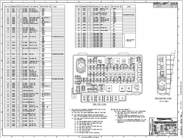 2000 Freightliner Fuse Diagram Wiring Diagram Hen Warehouse B Hen Warehouse B Pmov2019 It