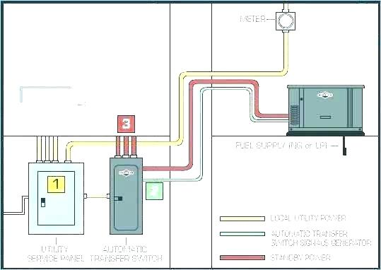 Wiring Diagram Whole House Generator - Badland Winch Wire Diagram Model  68145 for Wiring Diagram SchematicsWiring Diagram Schematics