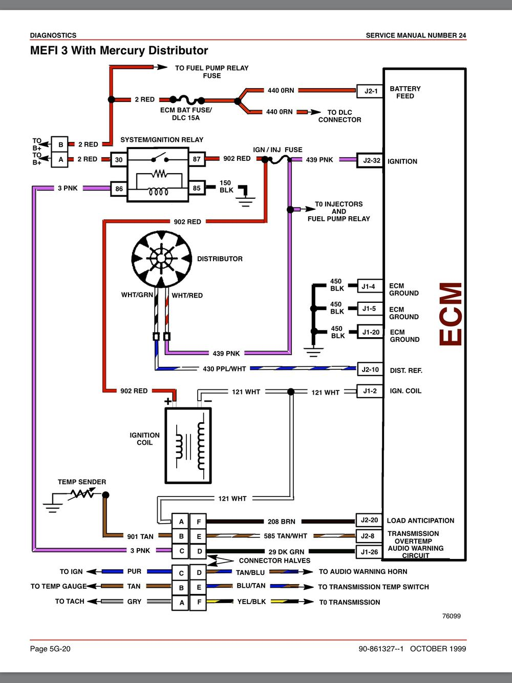 5 7 chevy wiring diagram - wiring diagrams site-script-a -  site-script-a.mumblestudio.it  mumblestudio.it