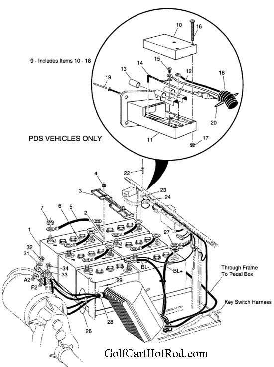 Ez Go St 480 Wiring Diagram Tel Tac 2 Wiring Diagram Schematics Source Wiringdol Jeanjaures37 Fr