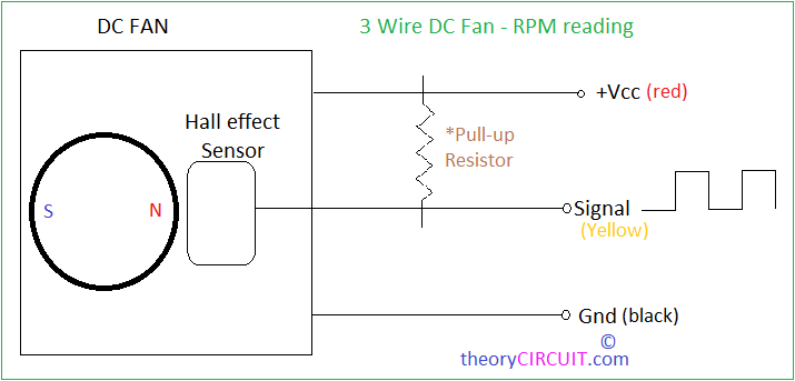 Stupendous Reading Dc Fan Rpm With Arduino Wiring Cloud Gufailluminateatxorg