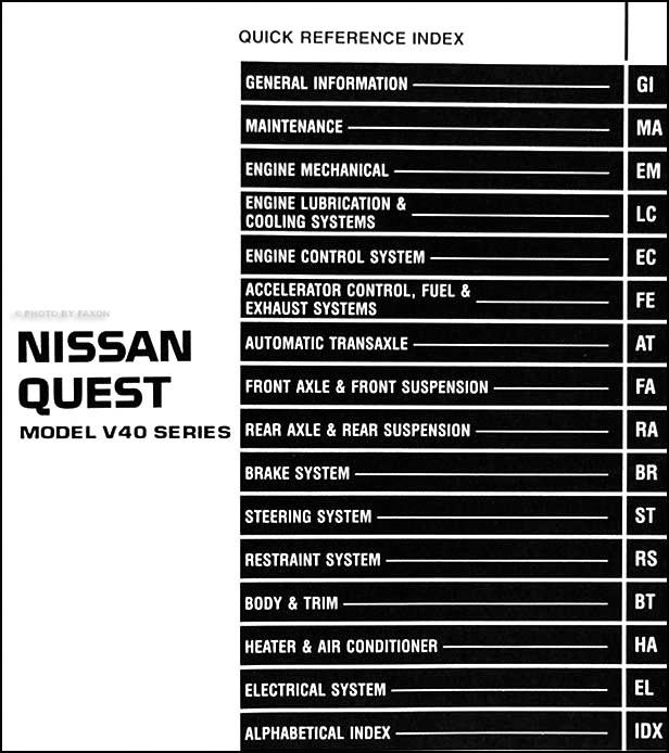 Kl 5147 1996 Nissan Altima Wiring Diagram 1996 Free Engine Image For User