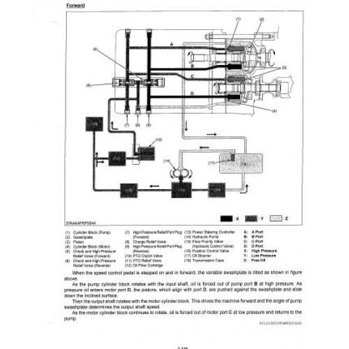 kubota bx tractor wiring diagrams -bmw wiring diagrams on engine 1995 325  iconvertible   begeboy wiring diagram source  bege wiring diagram - begeboy wiring diagram source