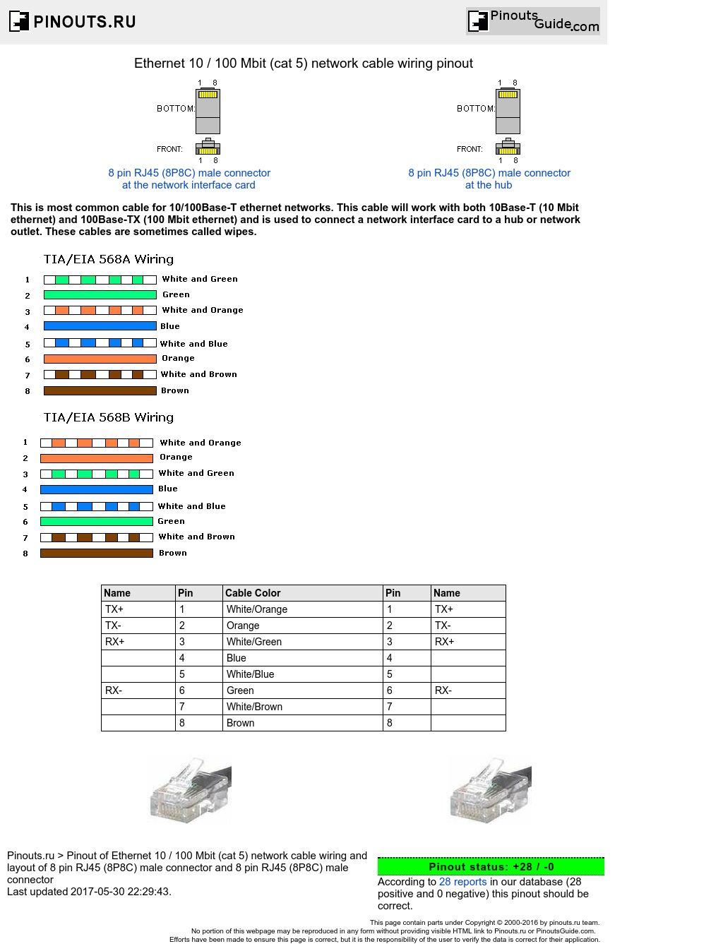 Superb Ethernet 10 100 Mbit Cat 5 Network Cable Wiring Diagram Guide Wiring Cloud Uslyletkolfr09Org