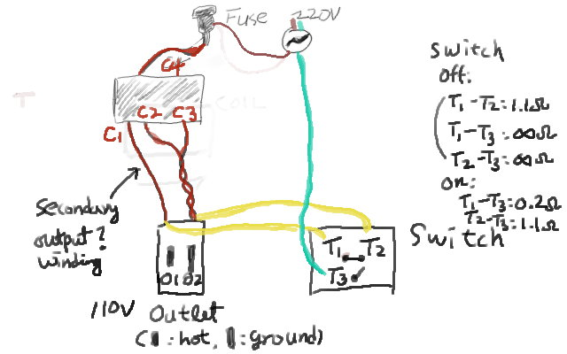 YA_7449] Step Down Transformer Wiring Diagram Free DiagramEpete Wigeg Mohammedshrine Librar Wiring 101