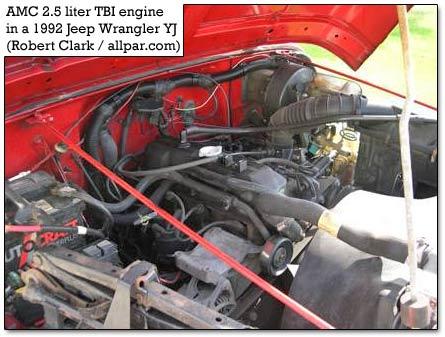 1990 jeep wrangler wiring harness diagram xd 9232  jeep yj engine diagram free diagram  xd 9232  jeep yj engine diagram free