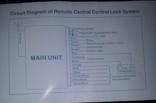 YA_6508] Vw Polo 1998 Central Locking Wiring Diagram Free DiagramMill Romet Argu Basi Kumb Dness Cette Xeira Phae Mohammedshrine Librar  Wiring 101