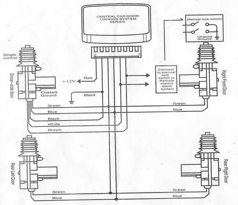 car keyless entry wiring diagram tc 3053  central lock lock wiring diagram free diagram  central lock lock wiring diagram free