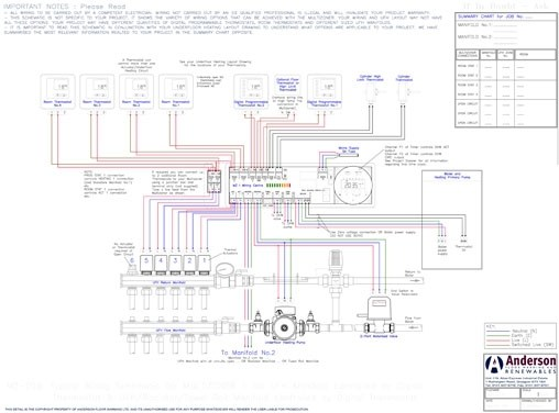 OF_0481] Emmeti Underfloor Heating Wiring Diagram Schematic WiringAlma Sheox Mohammedshrine Librar Wiring 101