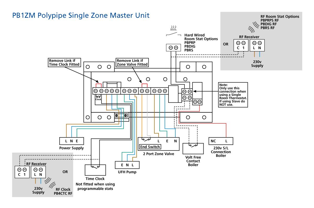 RO_4648] Wickes Underfloor Heating Thermostat Wiring Diagram Wiring DiagramHylec Gritea Epsy Vira Mohammedshrine Librar Wiring 101