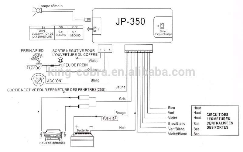 Universal Keyless Entry Wiring Diagram