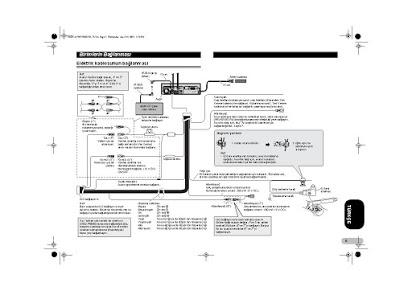 [SCHEMATICS_43NM]  DL_0834] Pioneer Avh P5000Dvd Wiring Diagram Pioneer Avh P3400Bh Wiring  Diagram Free Diagram | Wiring Diagram Pioneer Avh 1500 Dvd |  | Meric Cajos Alia Ogeno Licuk Oidei Trons Mohammedshrine Librar Wiring 101