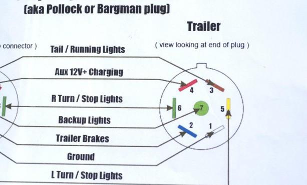[SCHEMATICS_4NL]  OW_9456] 16 Foot Trailer Wiring Diagram For Download Diagram | Felling Trailer Wiring Harness For A |  | Epete Wigeg Mohammedshrine Librar Wiring 101