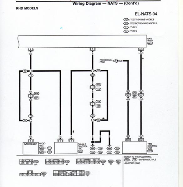 Nissan Terrano 2 Wiring Diagram Pdf