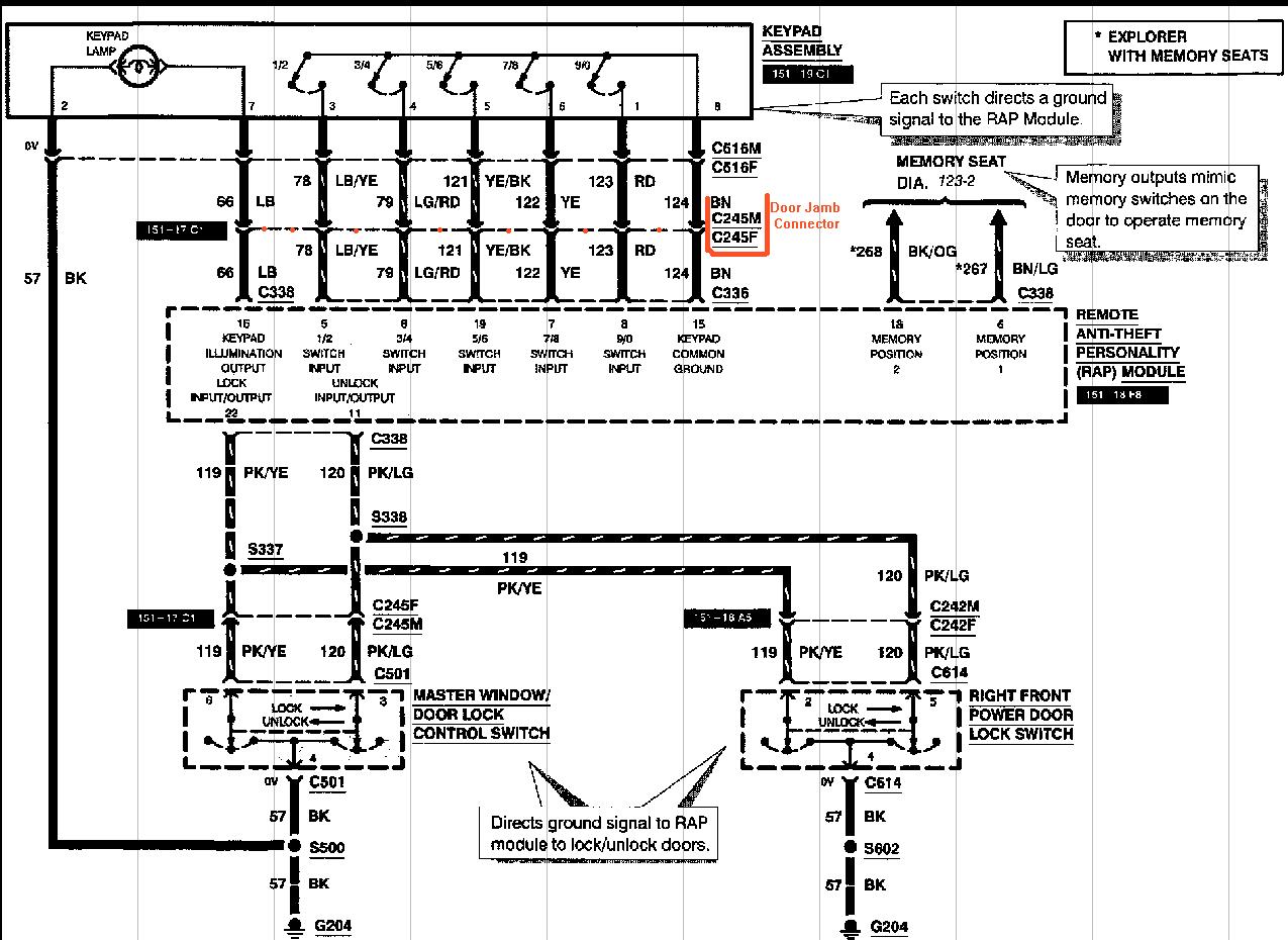 [SCHEMATICS_48DE]  NO_4048] Lock Wiring Diagram Furthermore Keyless Entry System Wiring Diagram  Free Diagram | Vision Central Locking Wiring Diagram |  | Llonu Trua Vira Mohammedshrine Librar Wiring 101