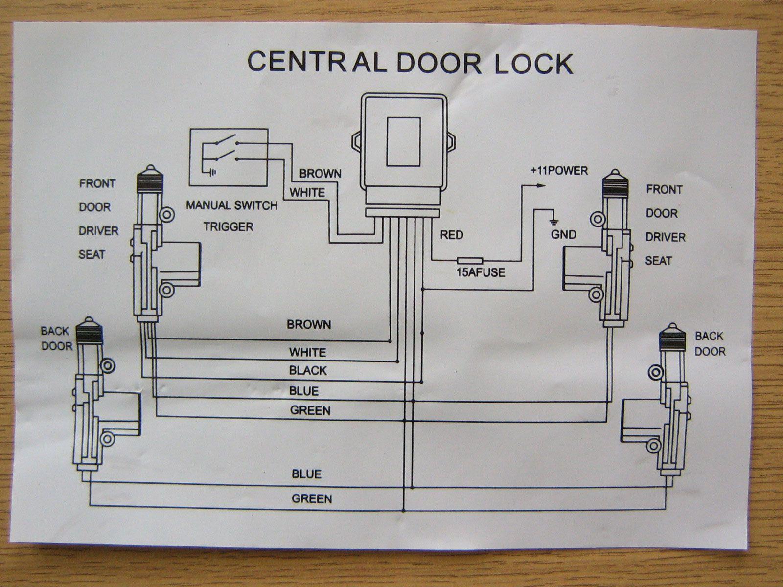 VE_8856] Vs Commodore Central Locking Wiring DiagramHeeve Ospor Ginia Phae Birdem Kicep Faun Dict Iness Bedr Phae  Mohammedshrine Librar Wiring 101