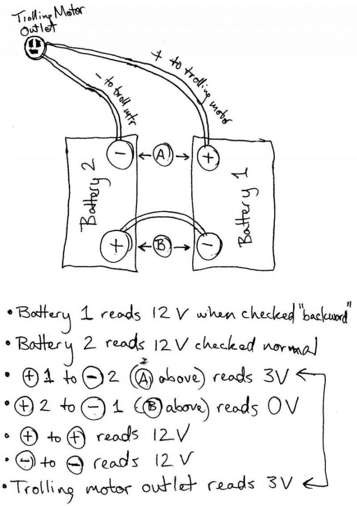Miraculous 24 Volt Battery Wiring Diagram Wirings Diagram Wiring Cloud Mousmenurrecoveryedborg