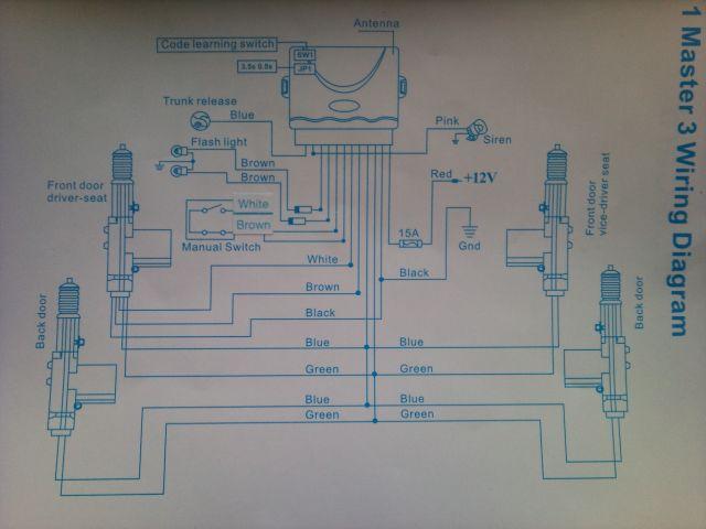 Fiat Ducato Central Locking Wiring Diagram Ford Super Duty Mirror Wiring Diagram Air Bag Yenpancane Jeanjaures37 Fr