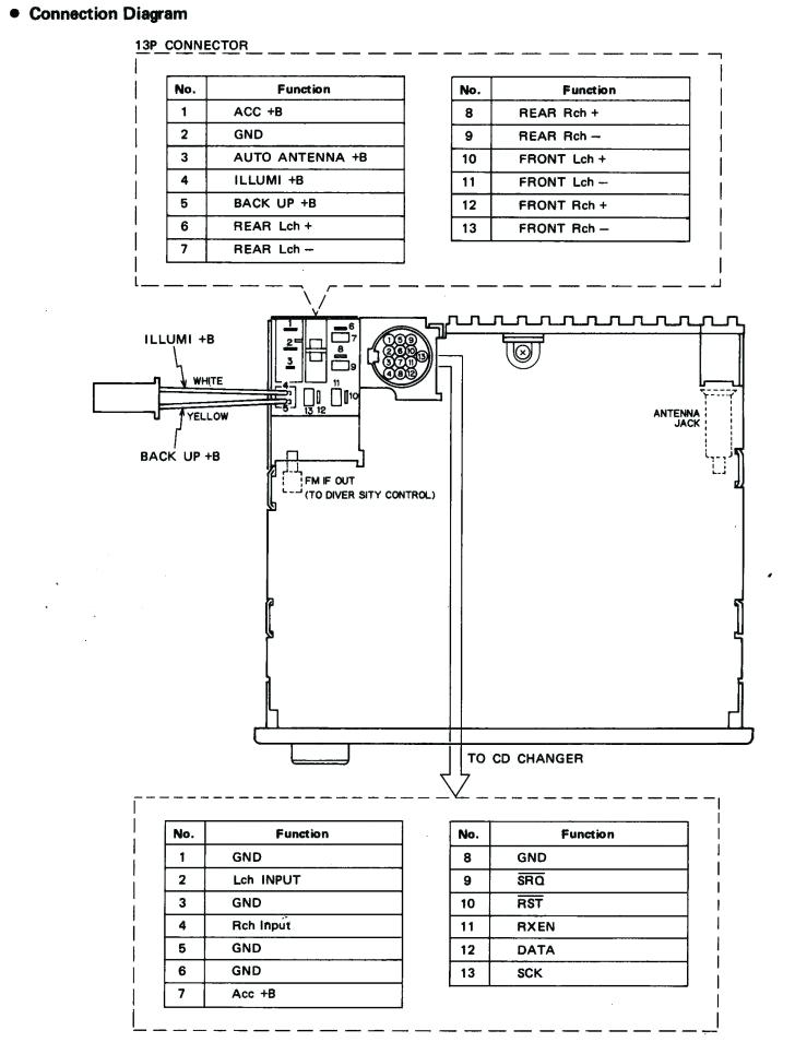 bmw wiring diagram e34 residential a c condenser wiring