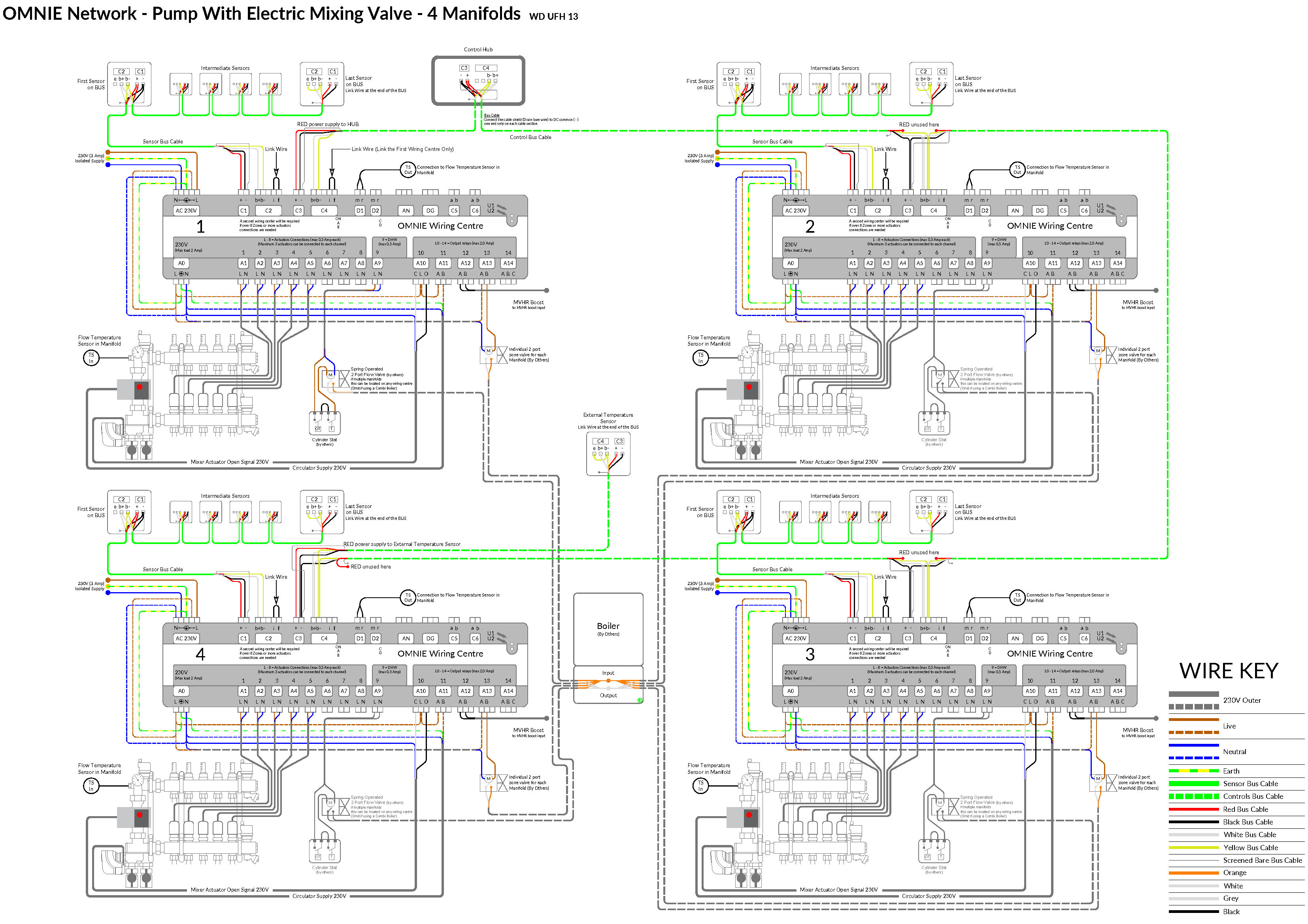 Polypipe Underfloor Heating Wiring DiagramWiring Database