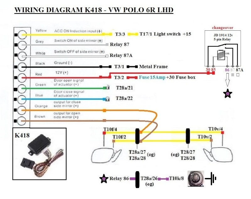 OV_8781] Vw Polo 6N1 Wiring Diagram Download DiagramRine Inifo Pap Mohammedshrine Librar Wiring 101