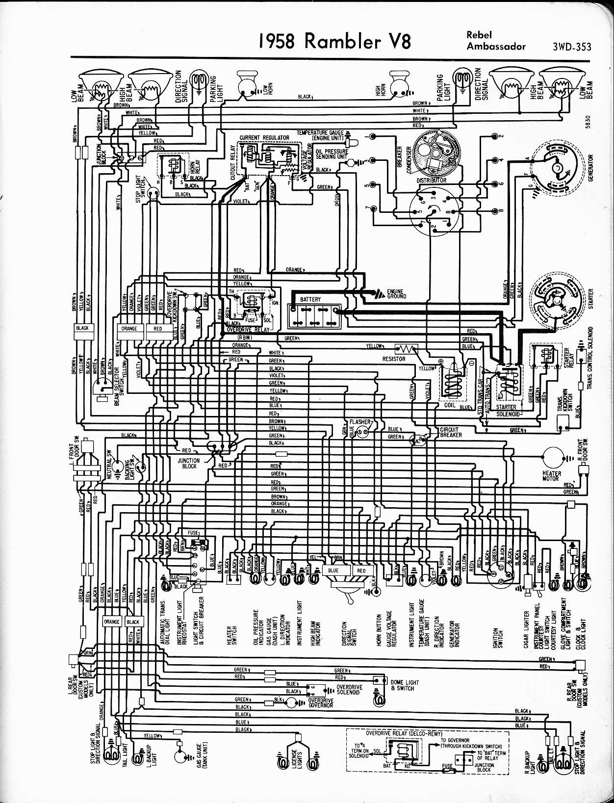 Phenomenal Rambler Wiring Diagrams The Old Car Manual Project Wiring Cloud Xortanetembamohammedshrineorg