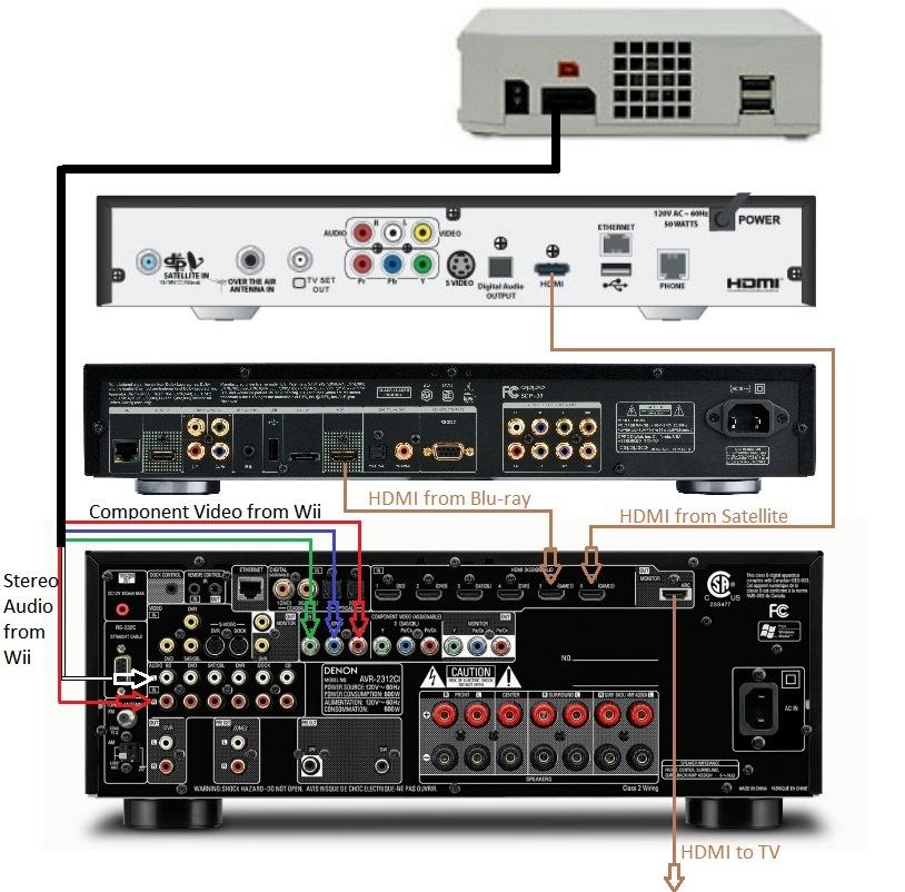 Wondrous Receiver Wiring Diagram Basic Electronics Wiring Diagram Wiring Cloud Licukshollocom