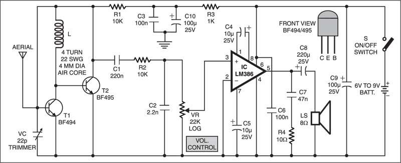 Awesome Stereo Receiver Wiring Diagram General Wiring Diagram Data Wiring Cloud Counpengheilarigresichrocarnosporgarnagrebsunhorelemohammedshrineorg